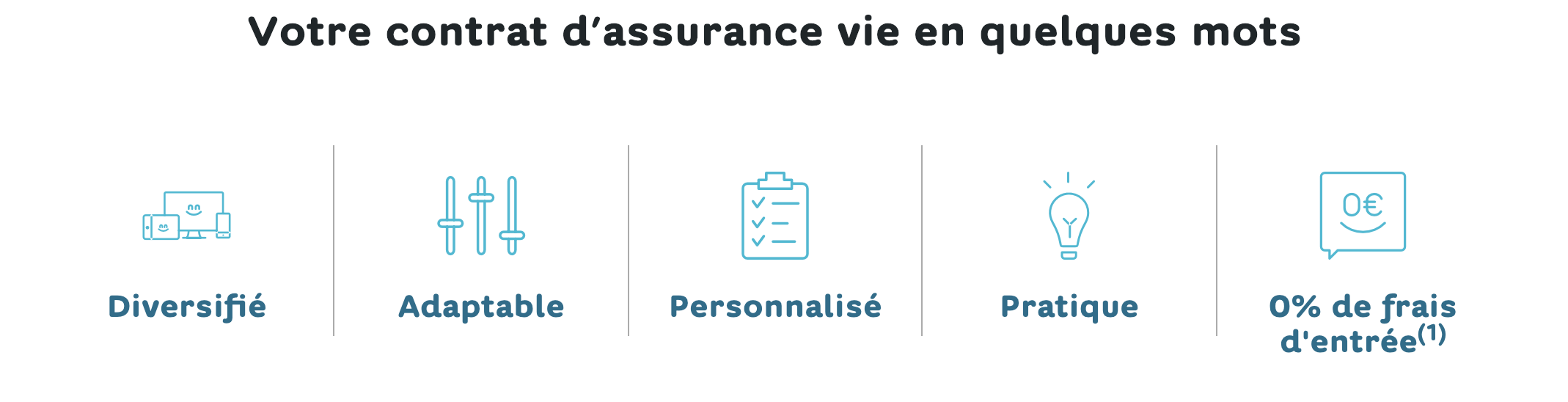 Hello Bank Assurance vie