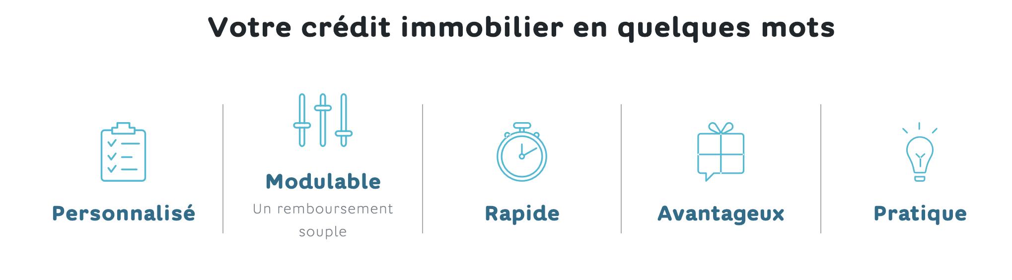 Hello Bank Crédit Immobilier