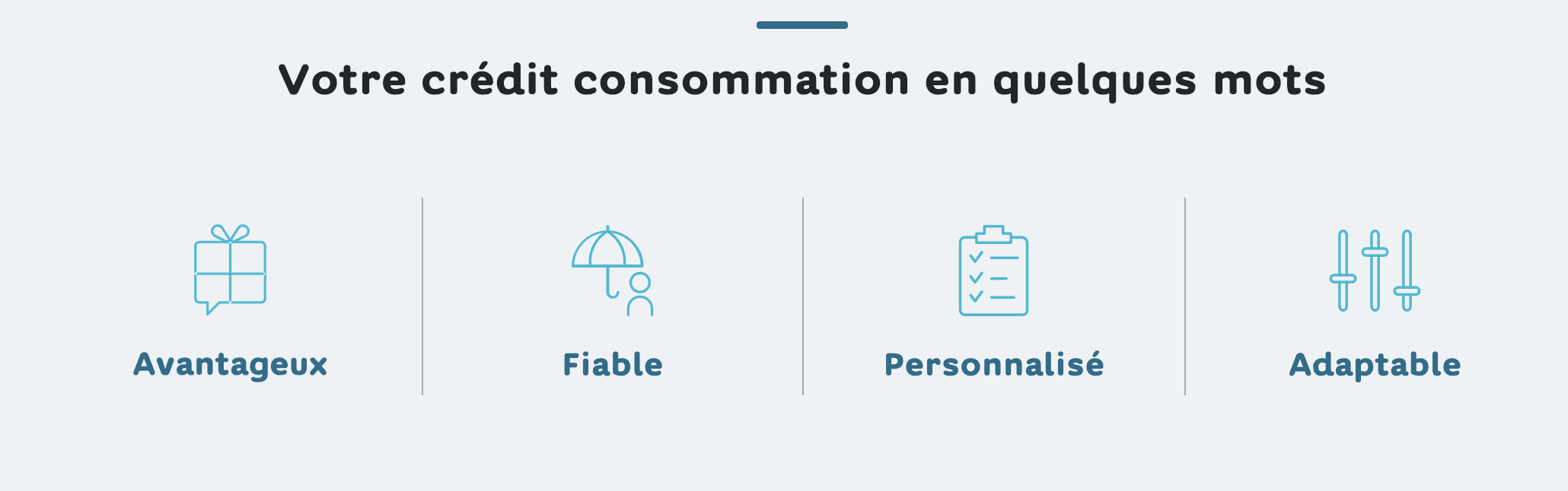 Hello Bank Crédit consommation